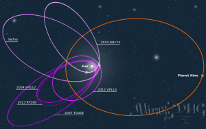 Planet-Nine-Might-Be-around-the-Corner-1024x642